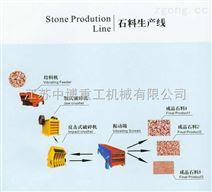 金壇石料生產線 石料生產線配置丨碎石生產線價格 自動化生產線廠家