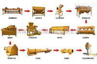 黑龙江生物有机肥设备皮带输送机厂家、移动式输送机价格